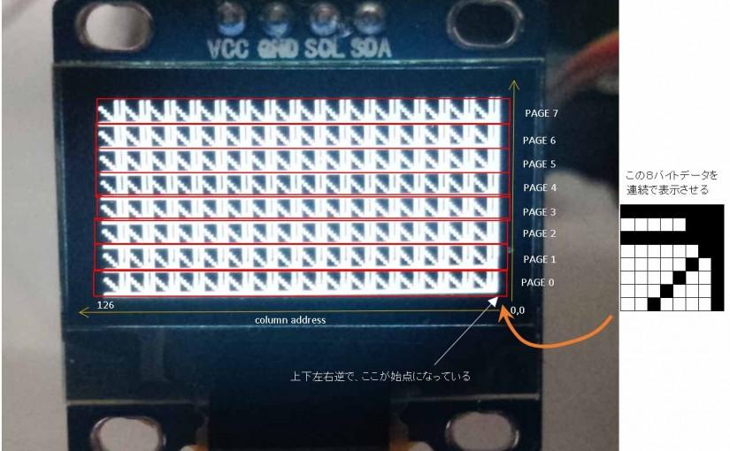 I2C極小OLED(有機EL)SSD1306をスクロールさせたり、もうちょっと深堀りしてみました