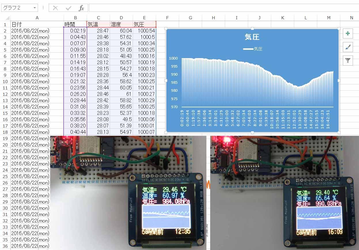 SDカードに保存した温度・湿度・気圧データをExcelで表示してみた( BME280, ESP-WROOM-02 , SSD1351 使用)
