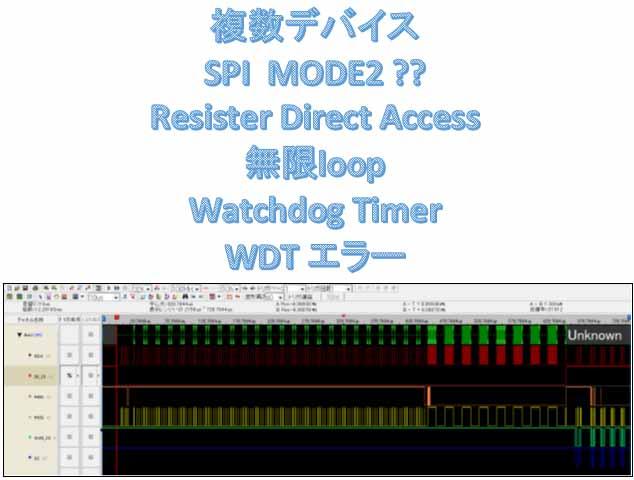 ESP8266 ( ESP-WROOM-02 )  SPI 通信高速化、その2 ( 複数デバイス、Mode、Watchdog Timer 問題 )