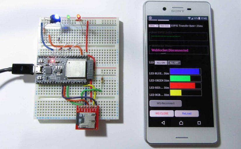 ESP32 -DevKitC ( ESP-WROOM-32 )でスマホとWi-Fi リアルタイム双方向同時通信