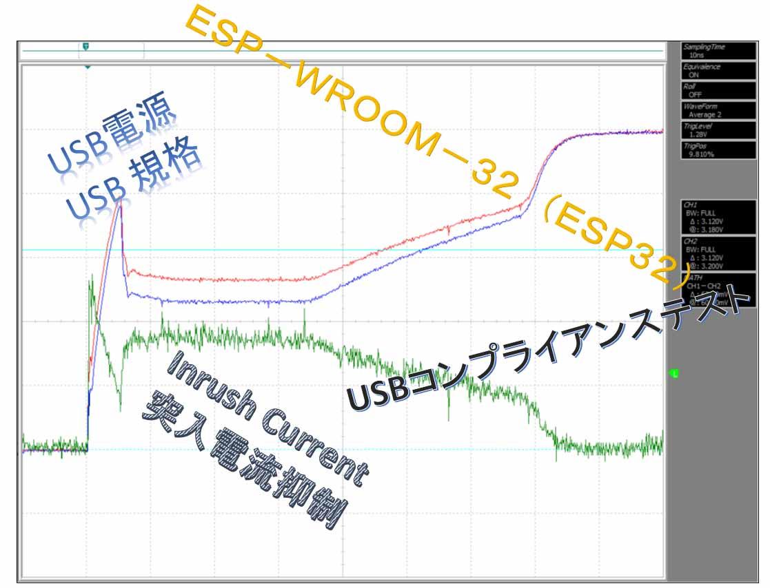 ESP-WROOM-32 ( ESP32 ) のUSB電源突入電流(インラッシュカレント)を考える