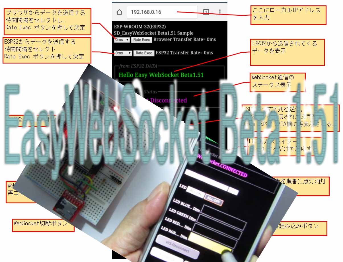 EasyWebSocket ライブラリ Beta 1.51 ( ESP32 , ESP8266 )をアップしました