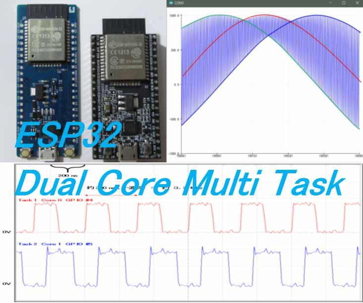 Arduino – ESP32 のマルチタスク ( Dual Core ) を試す