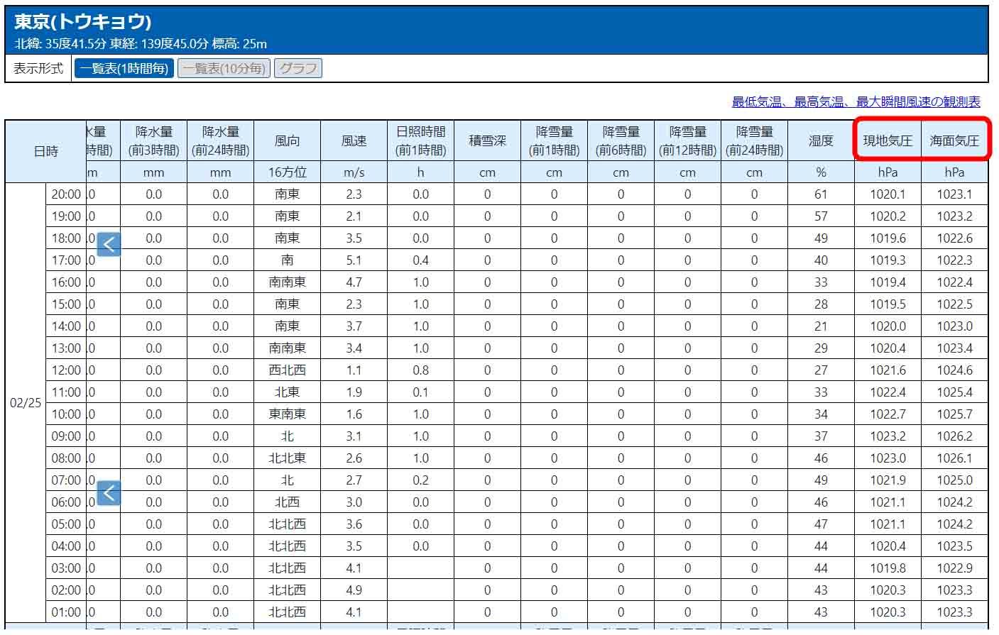 amedas_table03.jpg