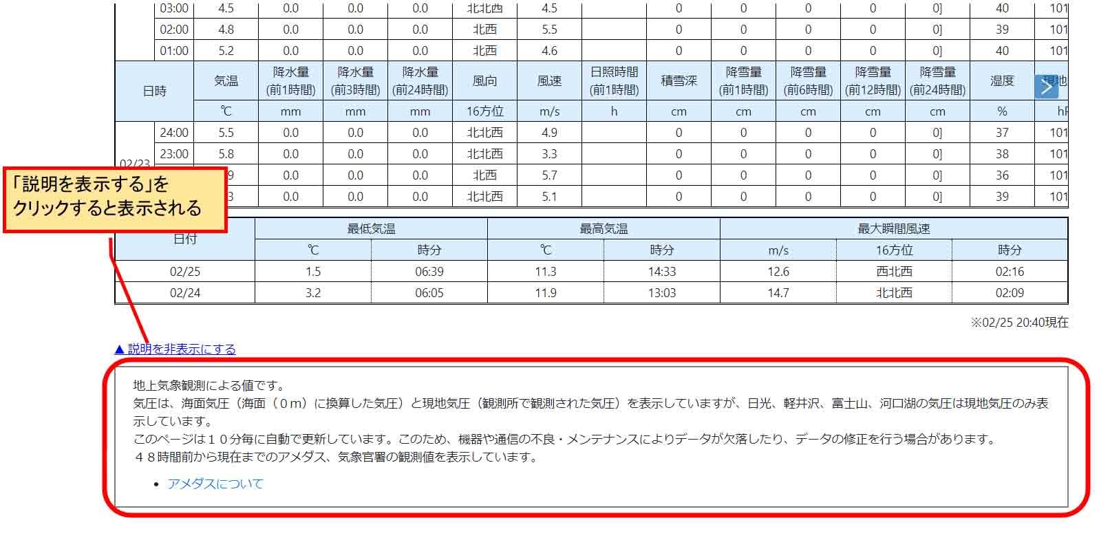 amedas_table04.jpg