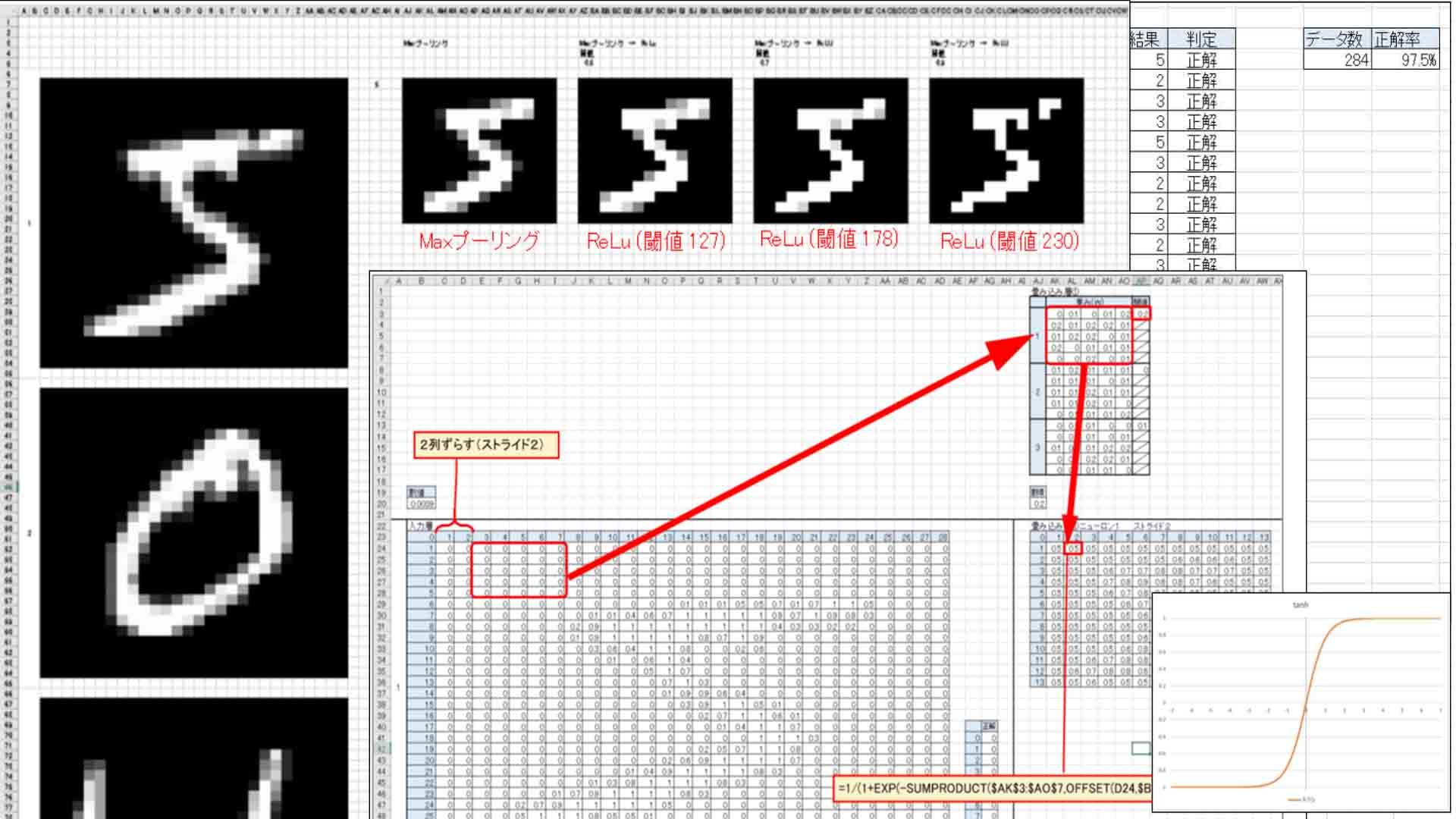 ゼロからディープラーニングを勉強してみる ~Excel編その3。畳み込みニューラルネットワーク~