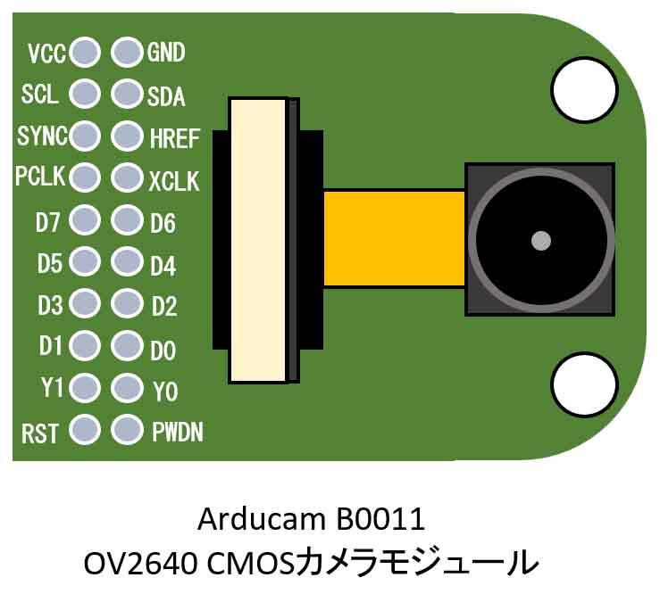 esp32_camera_lib02.jpg
