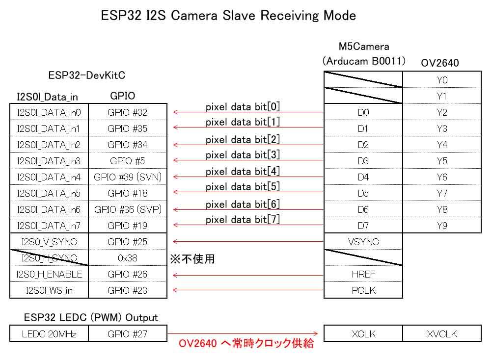 esp32_camera_lib30.jpg