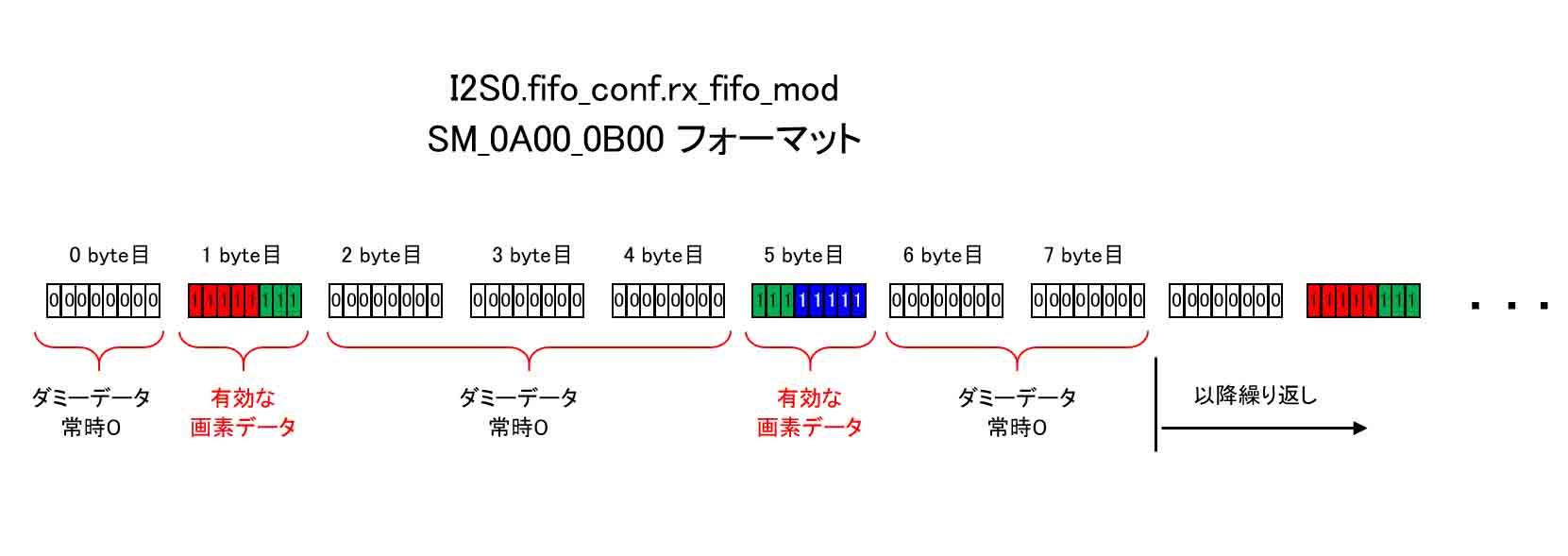 esp32_camera_lib31.jpg