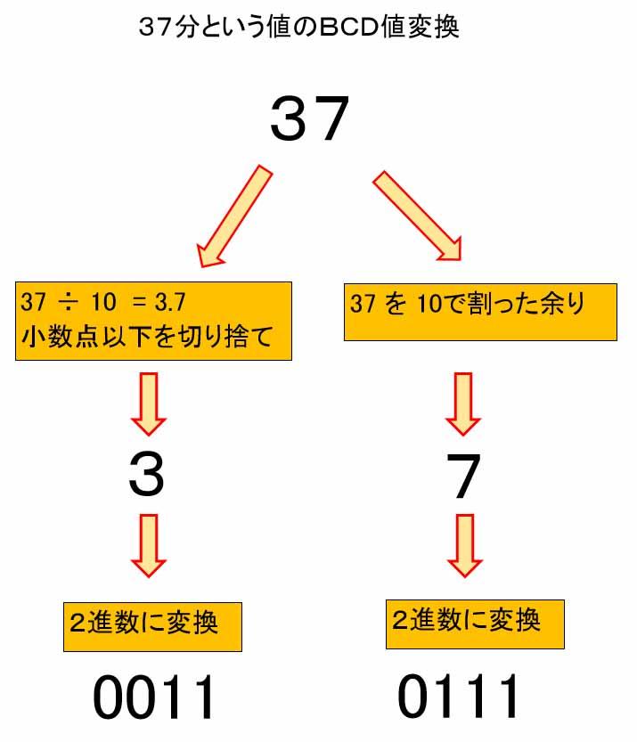 esp32_denpa_06.jpg