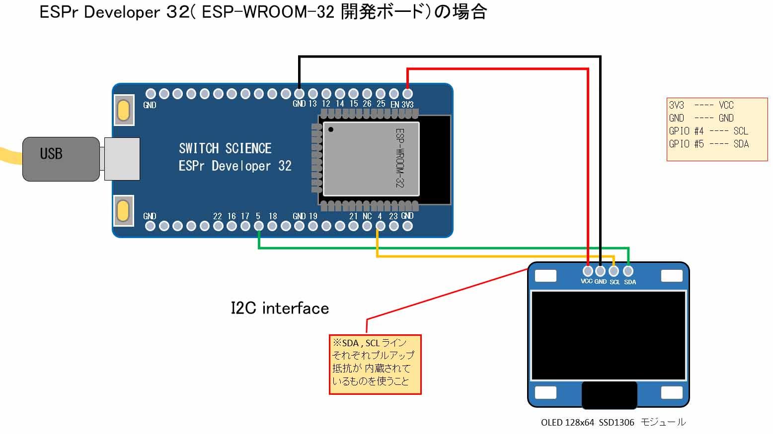 esp32_googlehome_message02.jpg