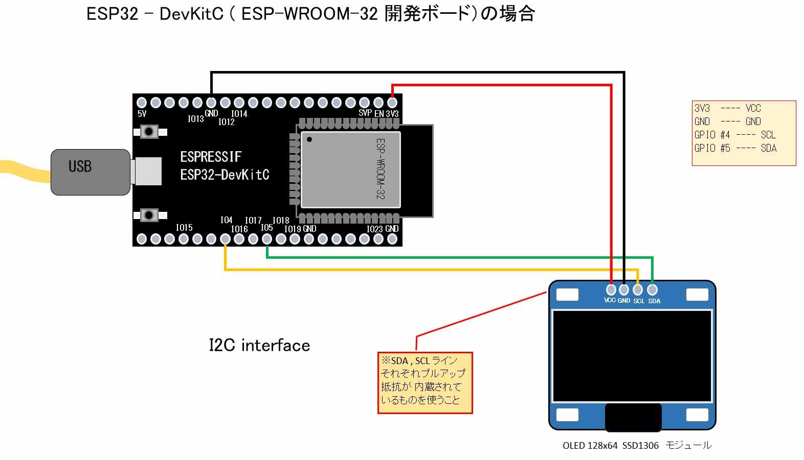 esp32_googlehome_message03.jpg