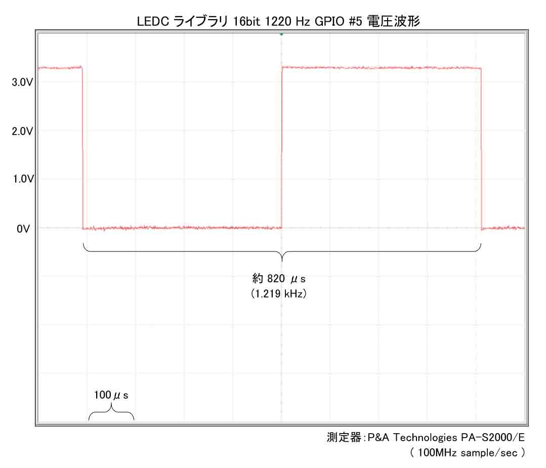 esp32_ledc05.jpg