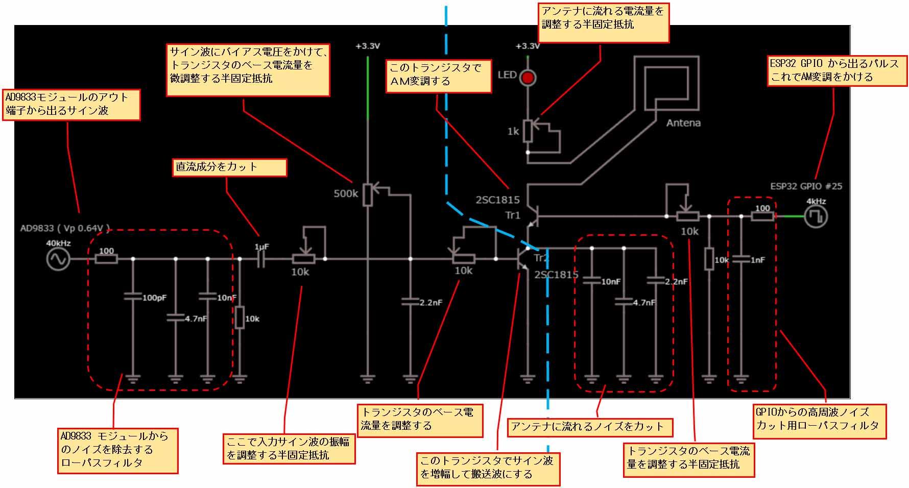 esp32_sign_denpa21.jpg