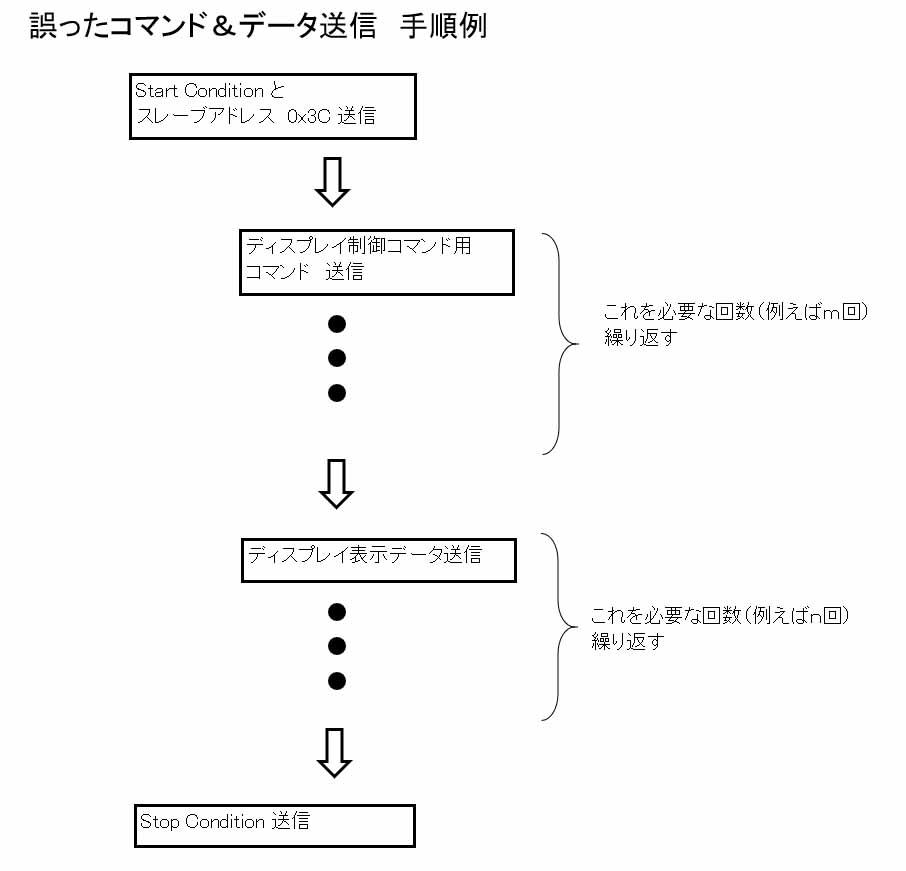 esp32_ssd1306_11.jpg