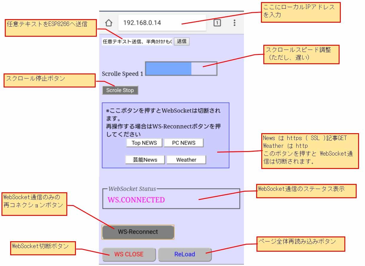 esp8266_ssd1306_yahoo_https_01.jpg