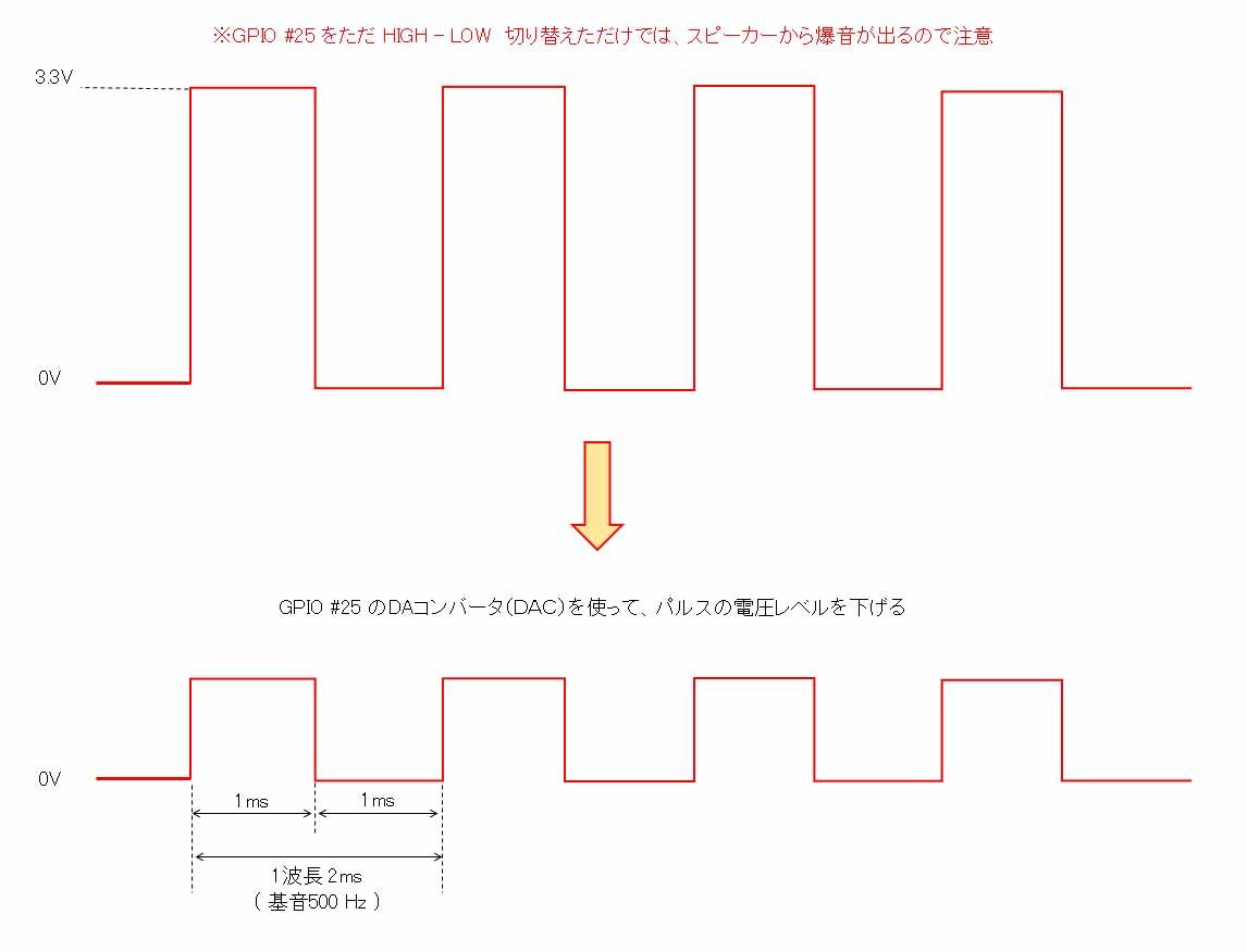 m5stack_beep02.jpg