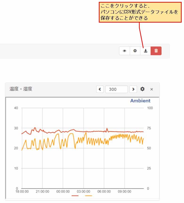 m5stack_bme280_graph04.jpg
