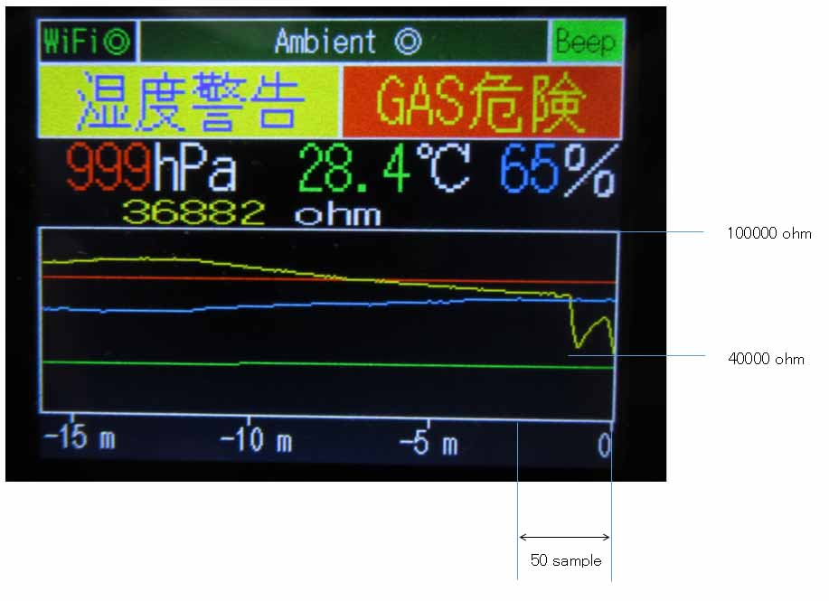 m5stack_bme680_graph10.jpg