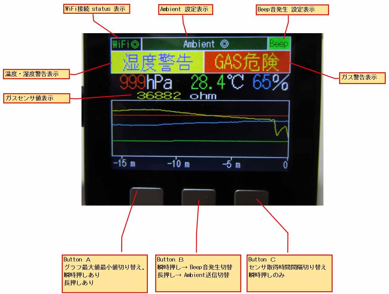 m5stack_bme680_graph11.jpg