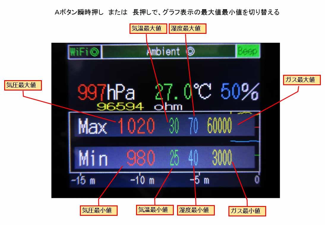 m5stack_bme680_graph12.jpg