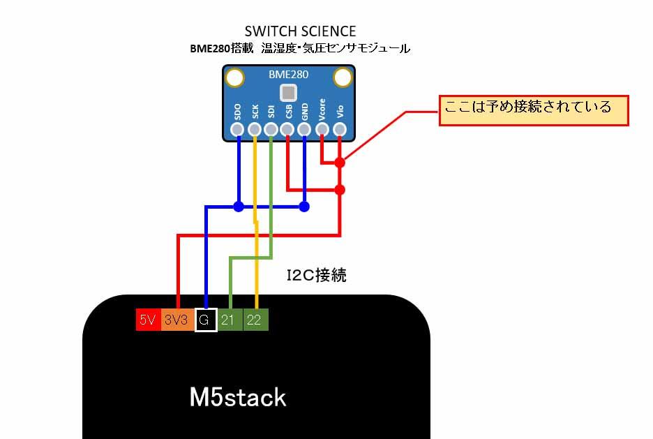 m5stack_bosch_bme280_02.jpg
