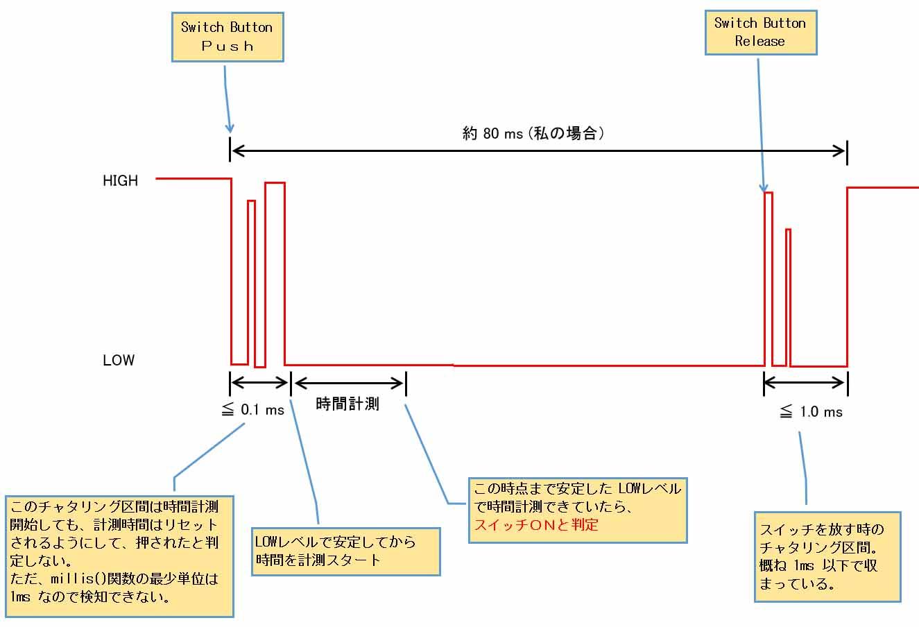 m5stack_button15.jpg