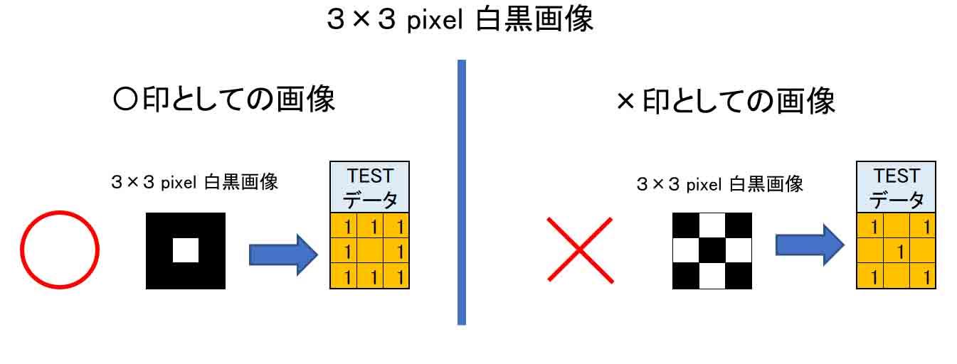 neural_myfunc1_01.jpg