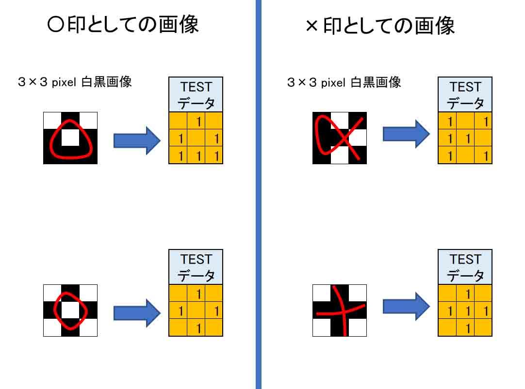 neural_myfunc1_02.jpg