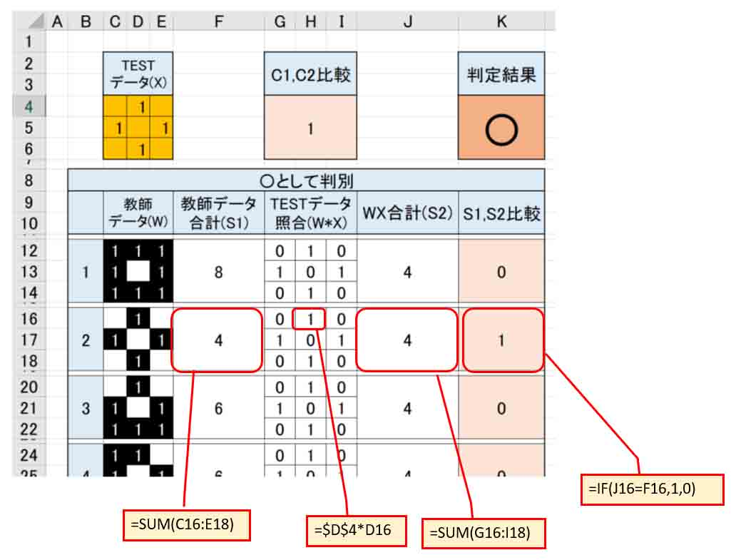 neural_myfunc2_02.jpg