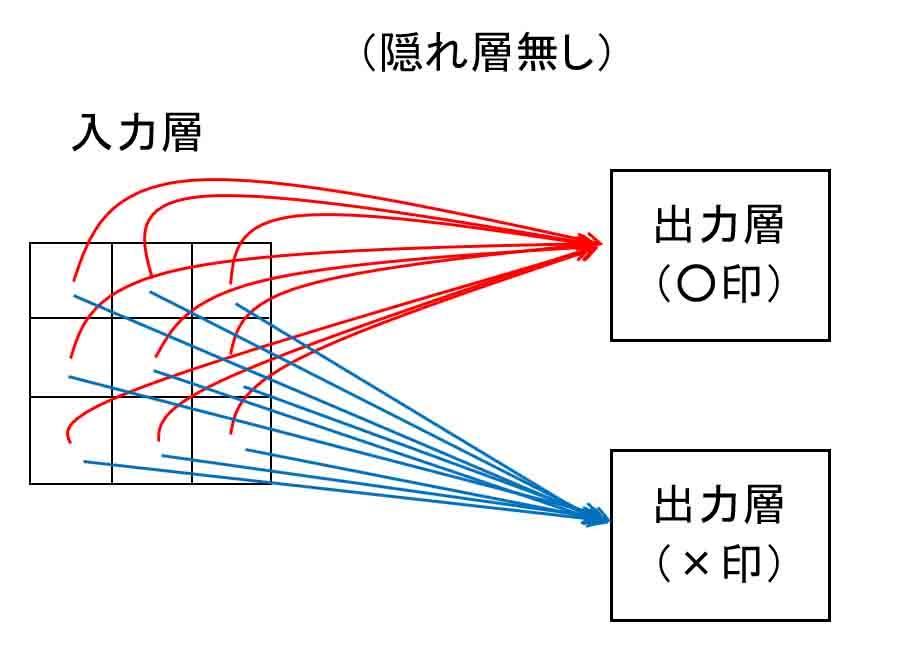 neural_network1_01.jpg