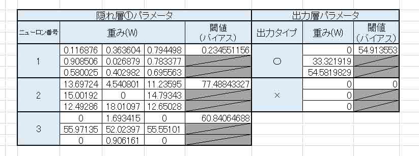 neural_network5_05.jpg