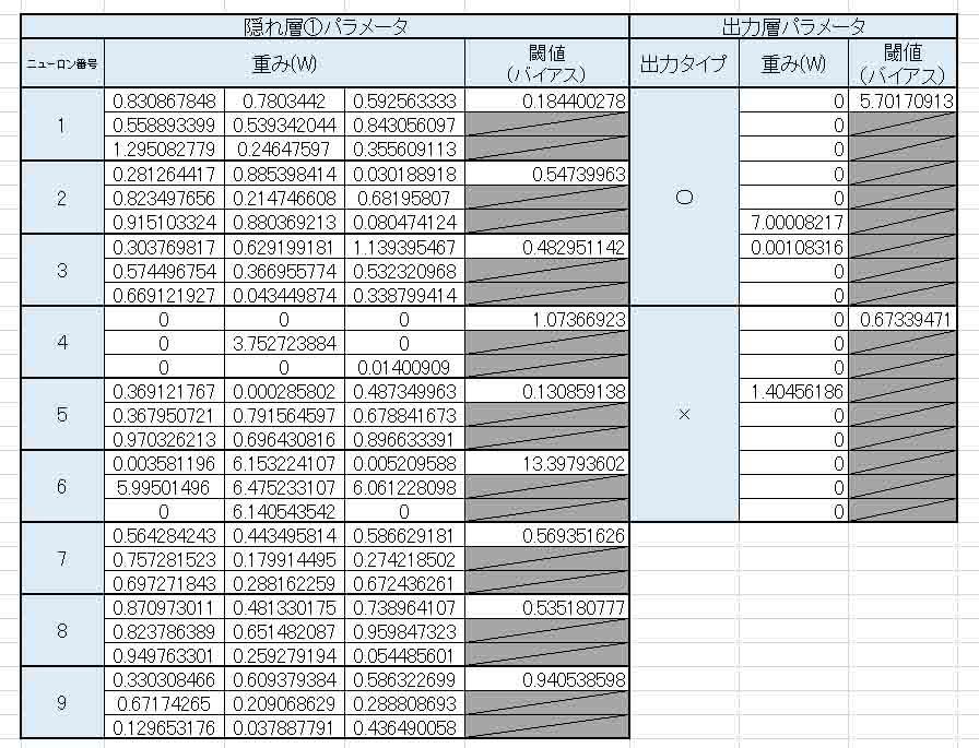 neural_network6_04.jpg