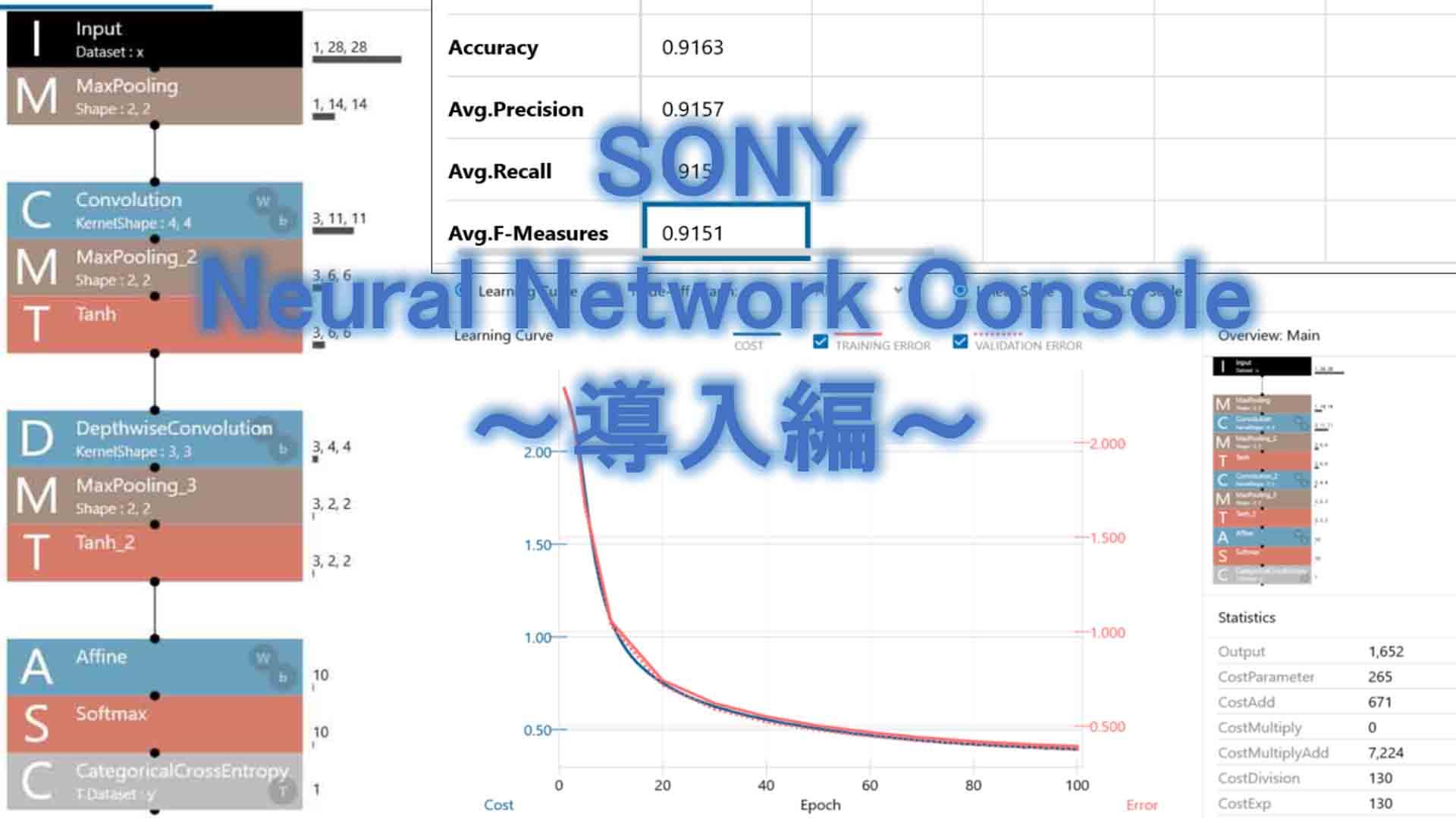 ゼロからディープラーニングを勉強してみる ~その4。SONY Neural Network Console 導入編~