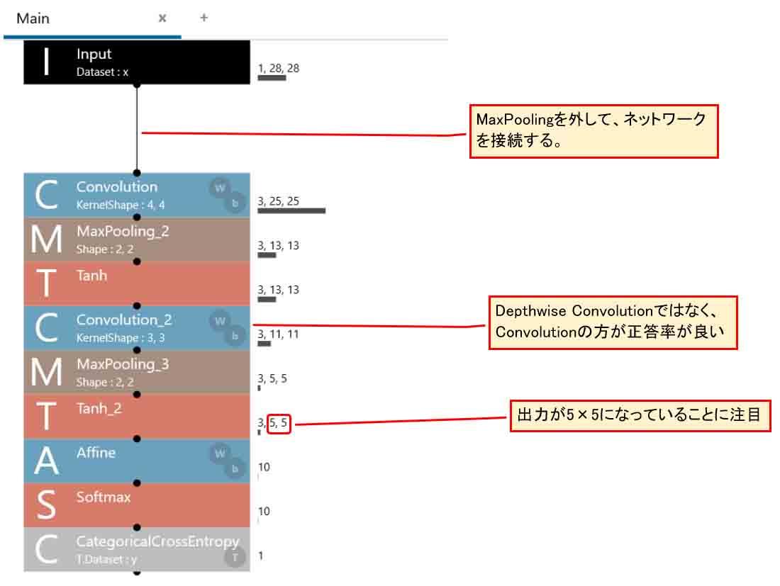 nnc_try_05_01_01.jpg