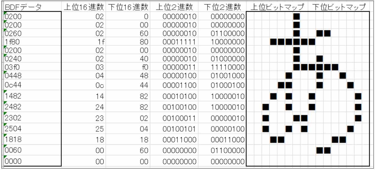 shinonome_font15.jpg